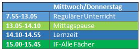 Stundenplan_MiDo_GTGruppen_2015