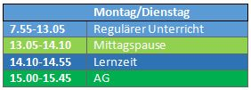 Stundenplan_MoDi_GTGruppen_2015